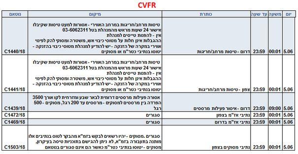 CVFR יום שלישי