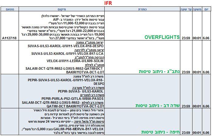 IFR יום רביעי